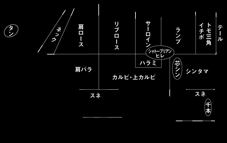 松阪牛の部位